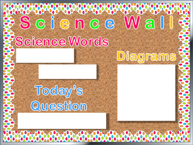sicence wall board