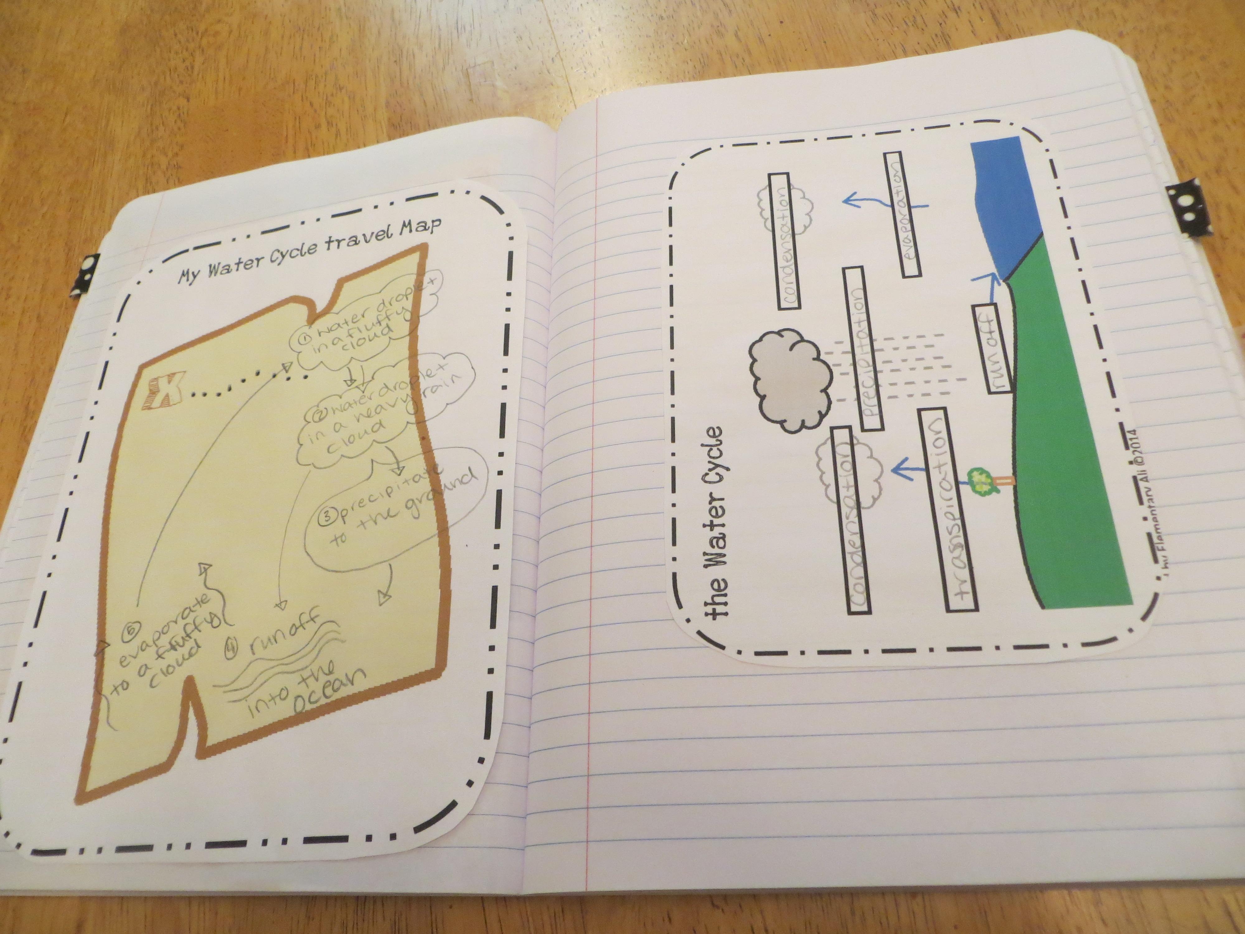 Interactive Science Notebooks – Teacher's Workstation