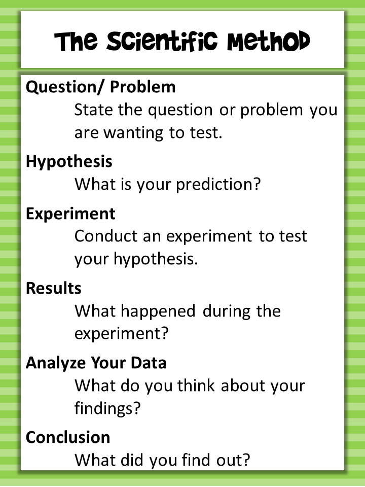 how to write a method for an experiment