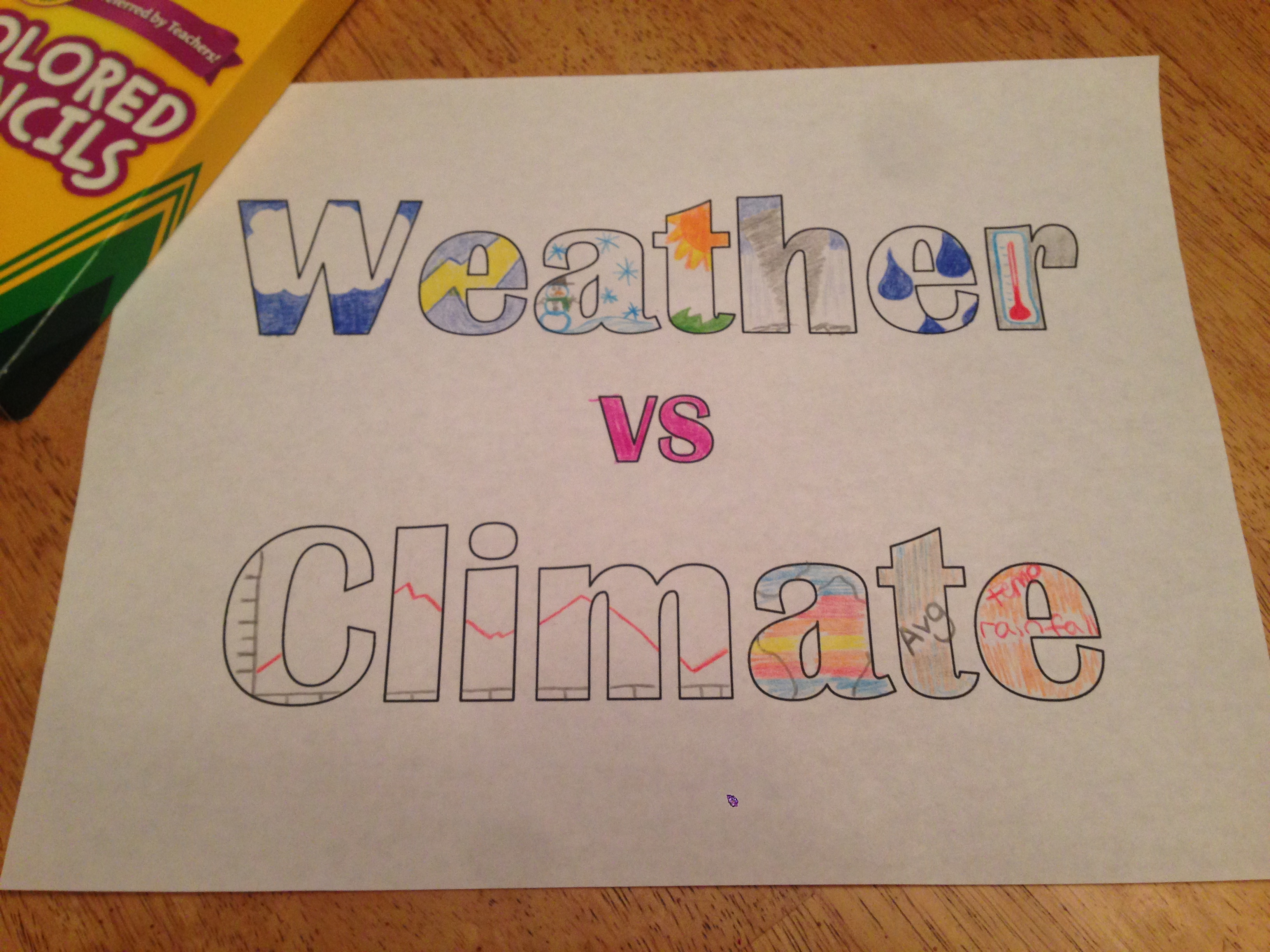 Week Sixteen Science Lessons: Weather vs. Climate – Teacher's ...