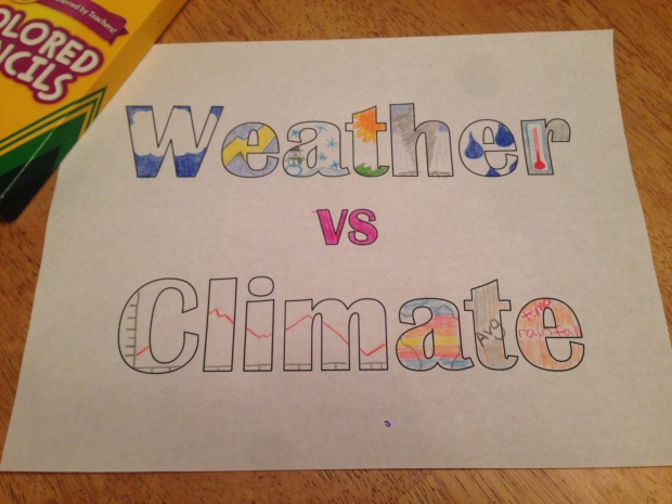 weather vs climate coloring