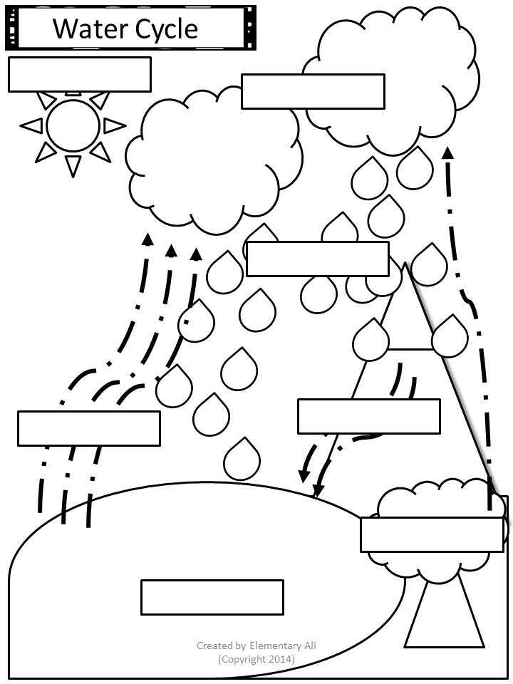 week seventeen science lessons  the water cycle